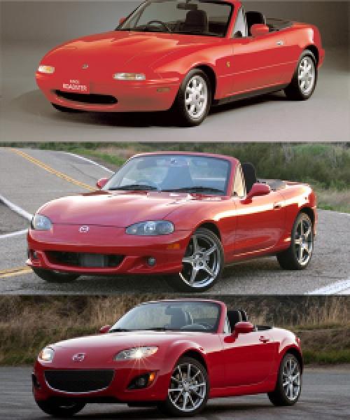 Mazda_Miata_generations