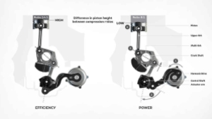 Infiniti vc turbo engine